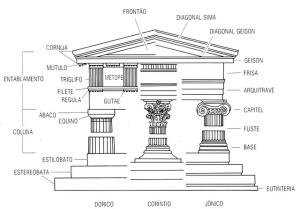Arquitetura_Grega